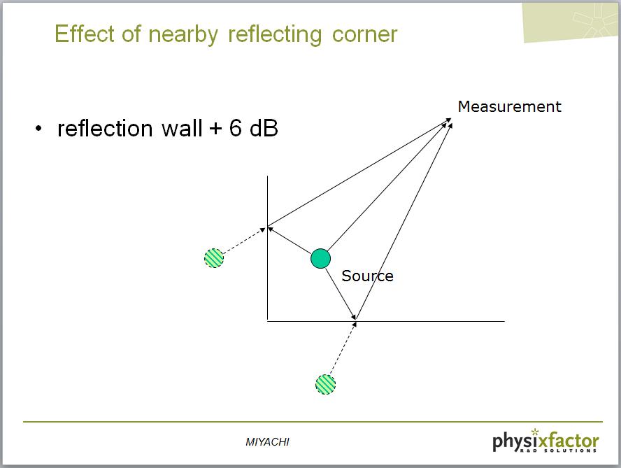 PP_077 MIYACHI [Compatibiliteitsmodus] - Microsoft PowerPoint_2013-09-11_18-03-32