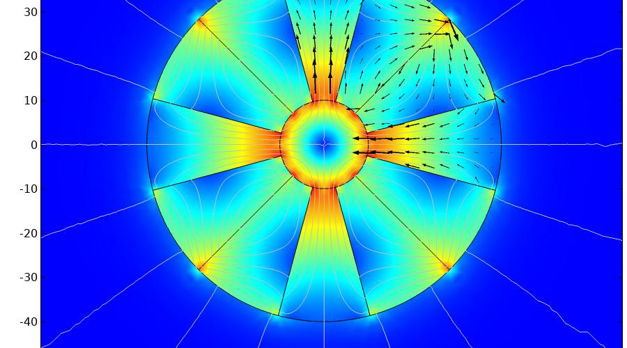 Hallbach secvtor magneet1
